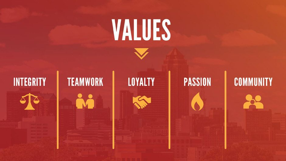 Midwest Equipment Co Our Values